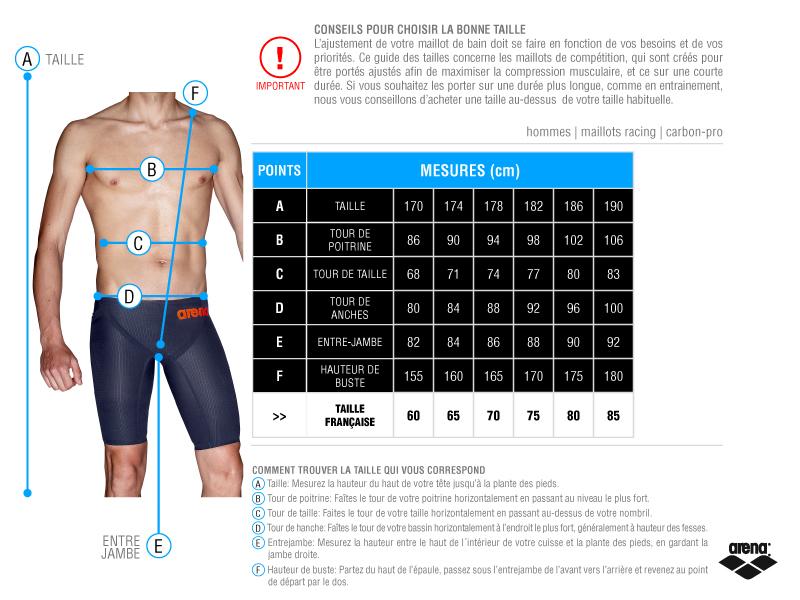 526768152c Correspondance Combinaison Arena Carbon Pro Homme